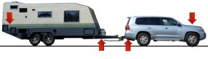 caravan level 300x85 Not everyone needs a weight distribution hitch.
